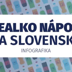 Nealko nápoje na Slovensku
