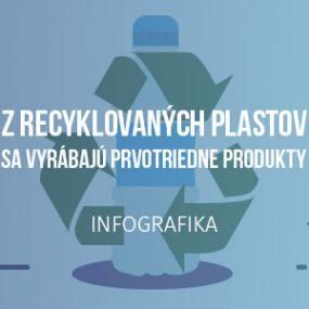 Z recyklovaných plastov sa vyrábajú prvotriedne produkty
