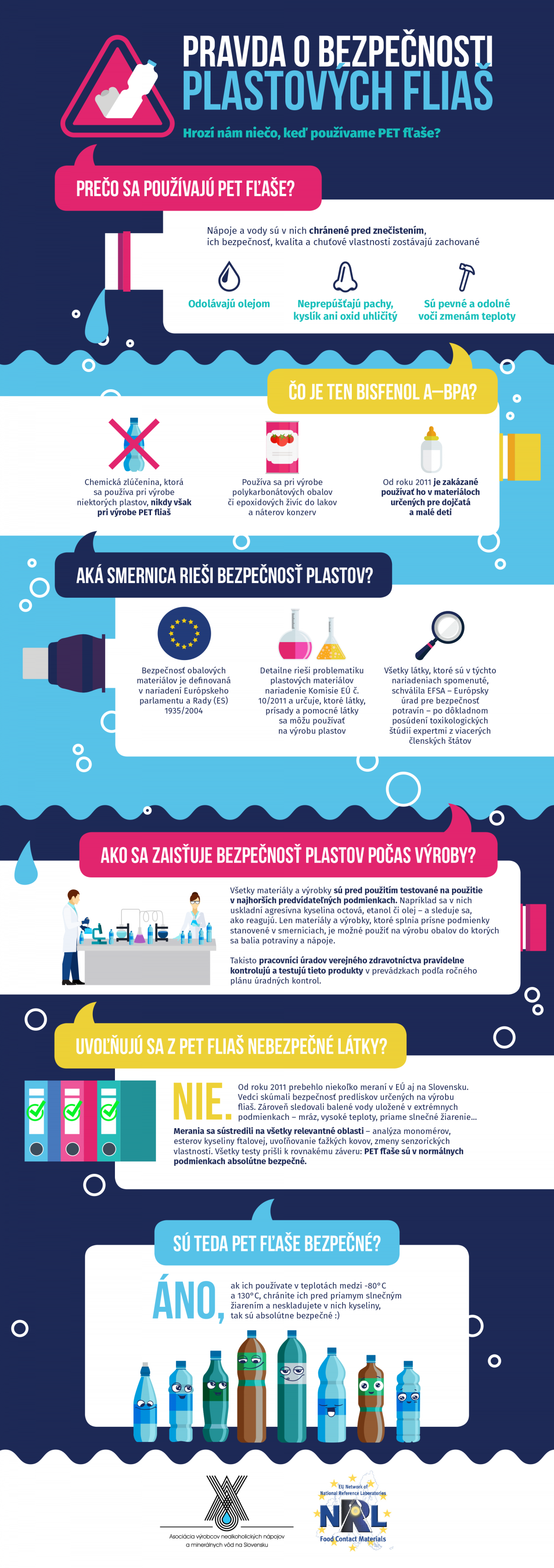 infografika - bezpecnost-pet-flias